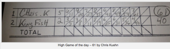 Chris Kuehn 61 Game