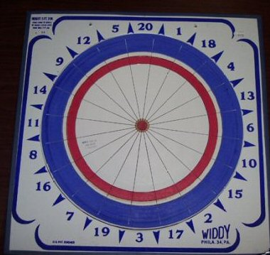 Widdy Dart Boards